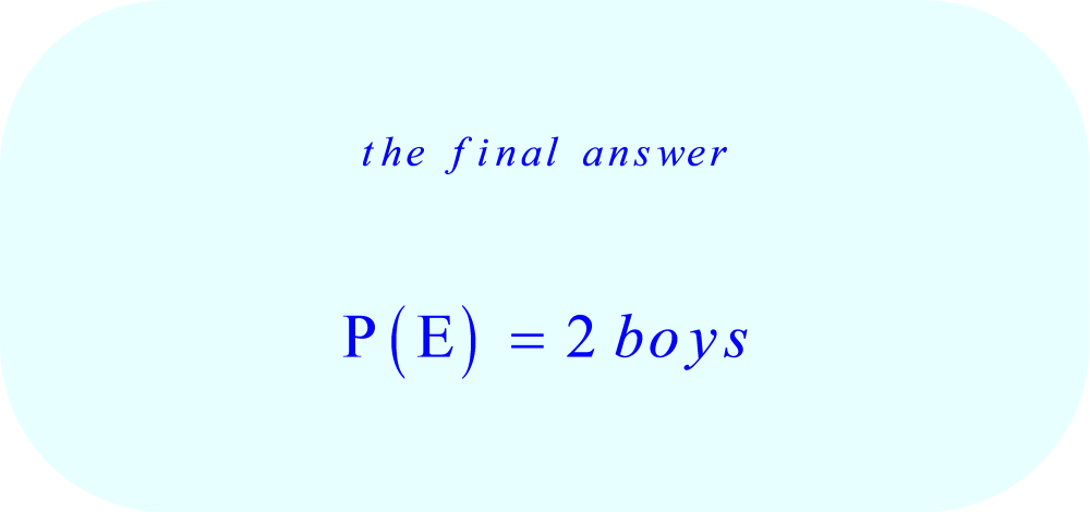 Expected Value (final answer):  number of boys in a four child family