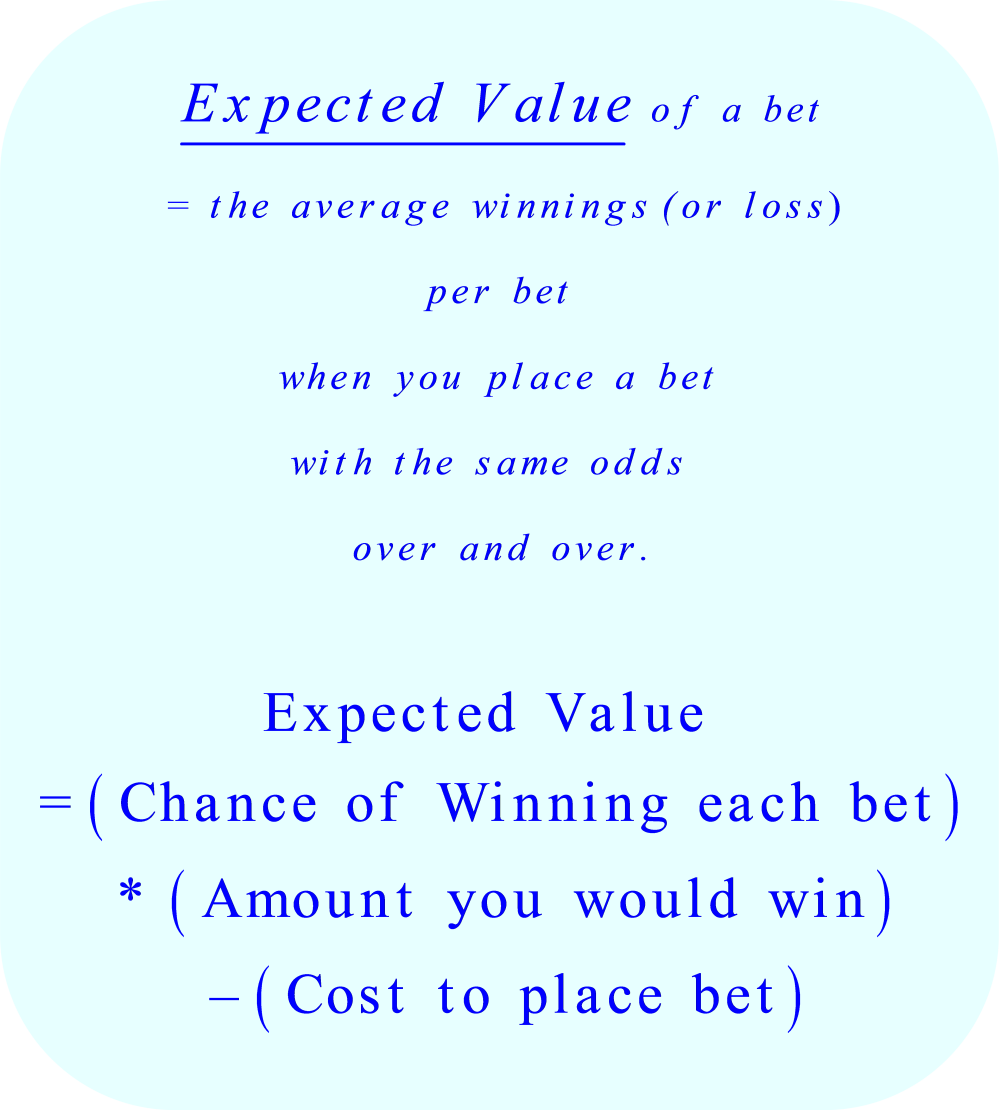 Expected Value of a Bet