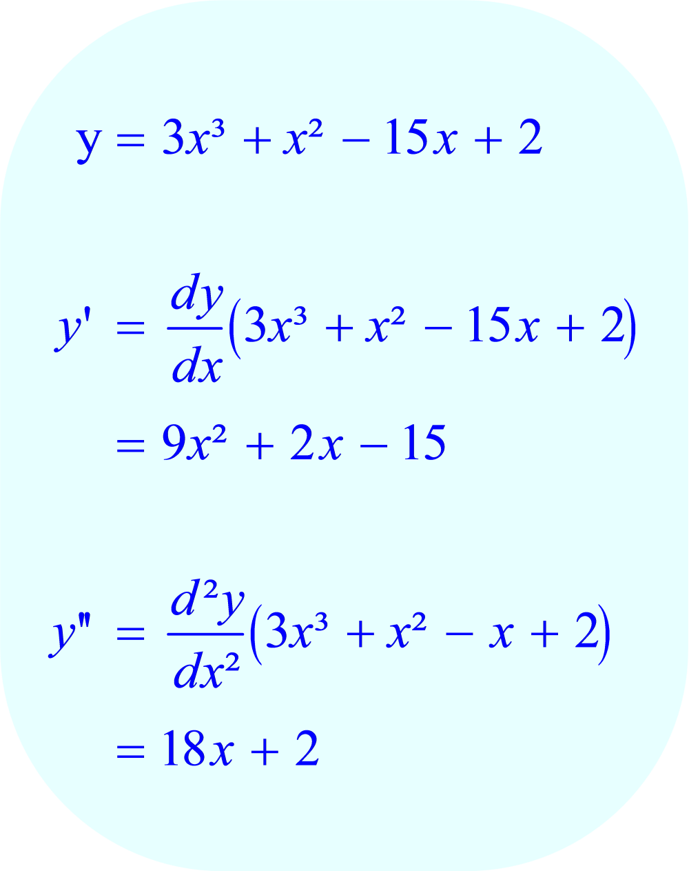 First and Second Derivatives of f(x) = 3x³ + x² - 15x + 2