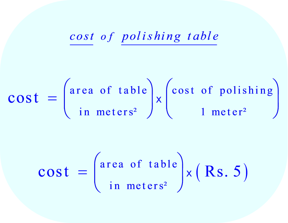 formula for calculating the cost of polishing the table