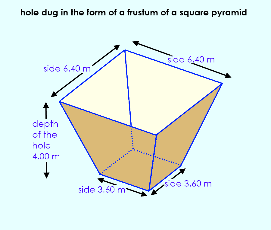 Volume of frustum of a pyramid hole dug in the form of a frustum of a square pyramid ccuart Choice Image