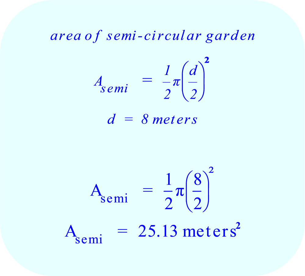 Geometry Area Of Semicircular Garden Circles How To Find Area Half Circle  Solution For How To