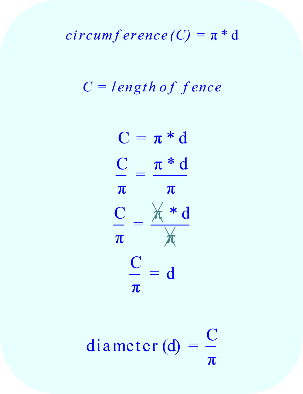 Geometry - Calculate diameter given the circumference