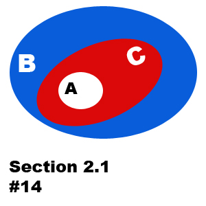 How to make a single set a a proper subset of both b and c i am wondering how you can make set a be a proper subset of both b and c on a venn diagram i can illustrate the part where a is a proper ccuart Gallery
