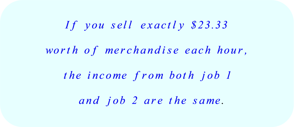 The income from Job 1 and the income from Job 2 are equal