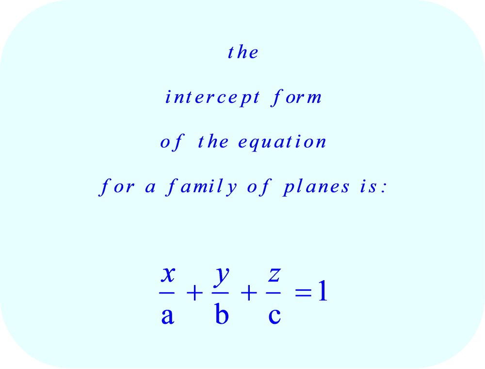 intercept form of the equation for a family of planes