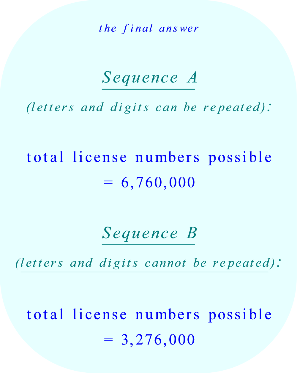 Maximum number of unique license plate number combinations made by combining two letters followed by four digits