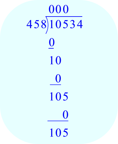 Long Division – 10,534 ÷ 458; 458 goes into 105 zero times