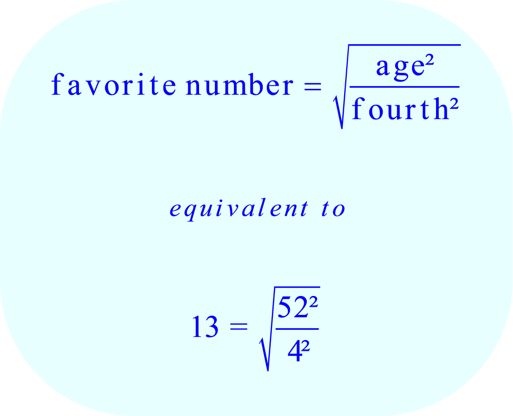Math - Equation for favorite number