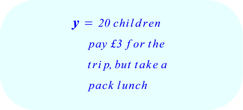 Math - Final Answer:  A group of 30 pupils is on a trip. &#13; &#13;It costs £5.00, including lunch. &#13; &#13;Some children take a pack lunch. &#13; &#13;They pay only £3.00. &#13; &#13;The 30 children pay total of £110.00. &#13; &#13;<br>How many children take their own pack lunch?