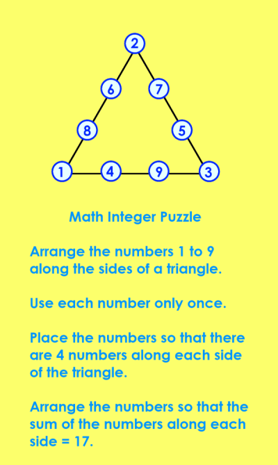 Math Integer Triangle Puzzle
