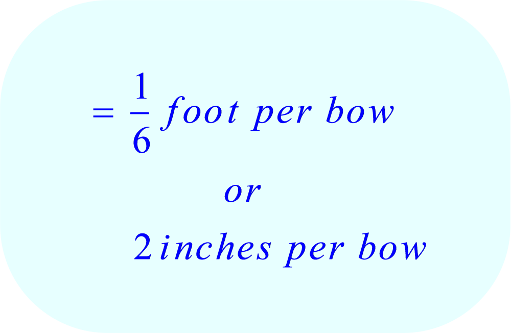 Math - Length of Ribbon for Each Bow - Final Answer