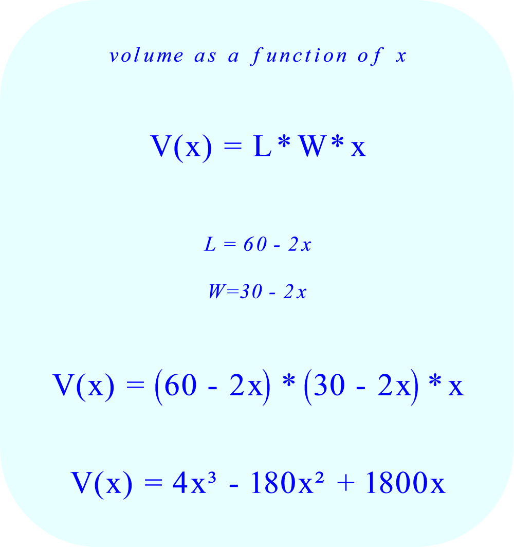 Maximum volume of box as a function of dimensions