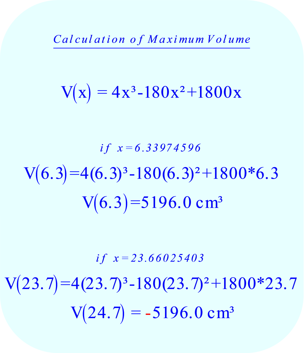 Maximum volume of box - calculated using both solutions of x