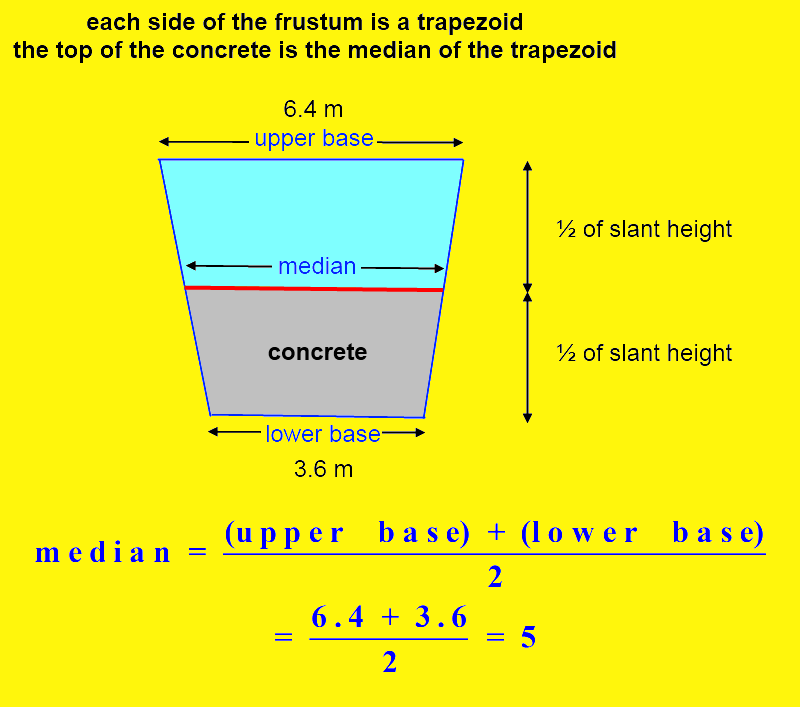 The upper base of the concrete is the median of the trapezoid