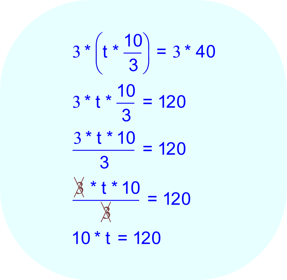 Complete the multiplication.  Use the distributive law to eliminate the parentheses on the left side of the equation.