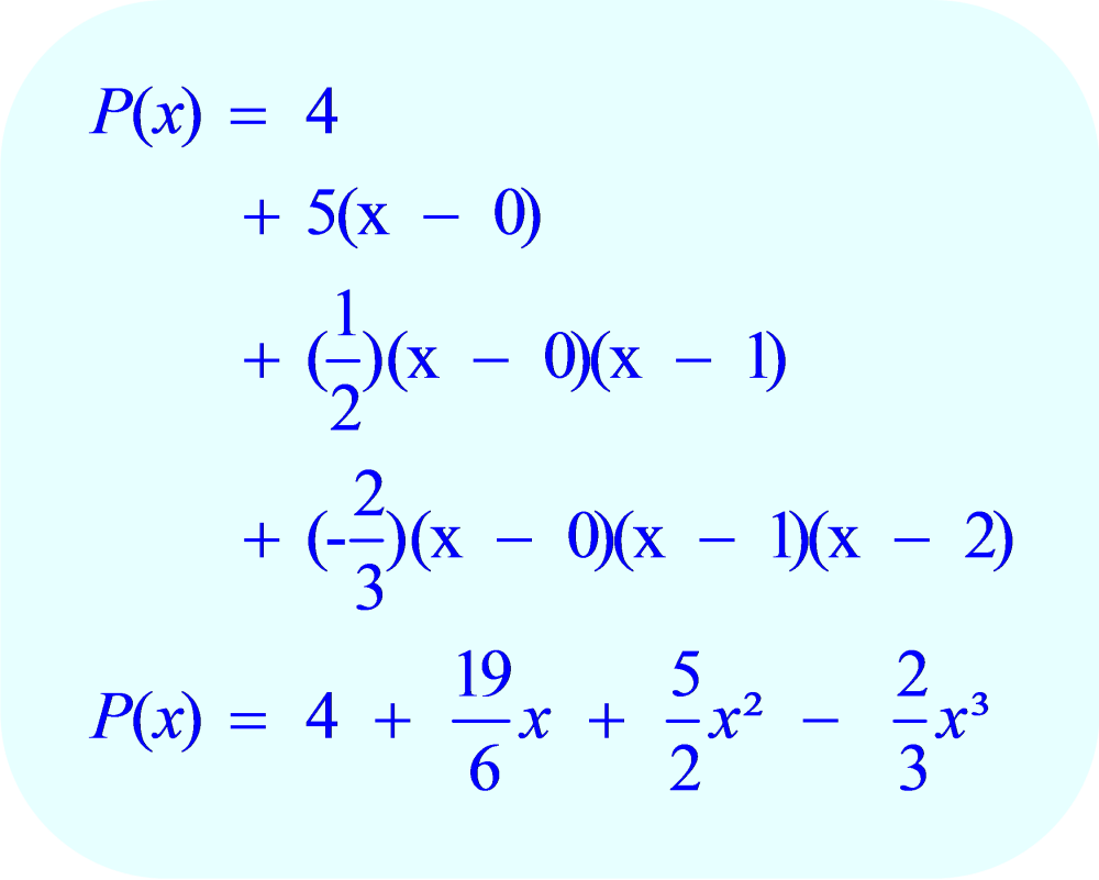 Final Derivation of Newton Polynomial function passing through the four points:  (0, 4); (1, 9); (2, 15) and (3, 18)