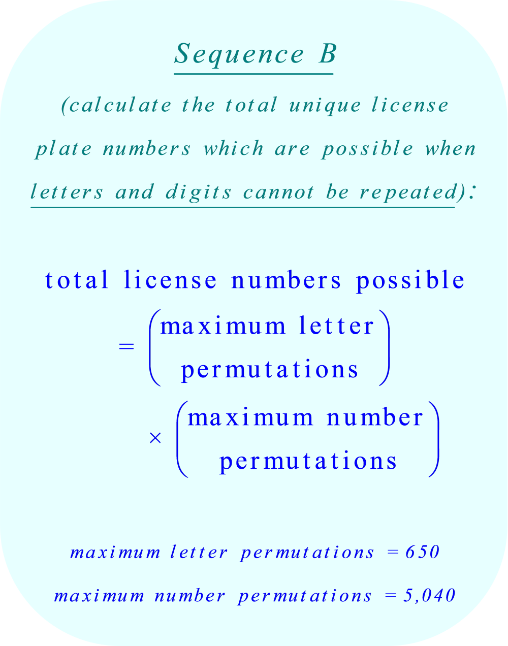 The maximum number of unique license plate numbers when duplicate letters and duplicate numbers are not allowed