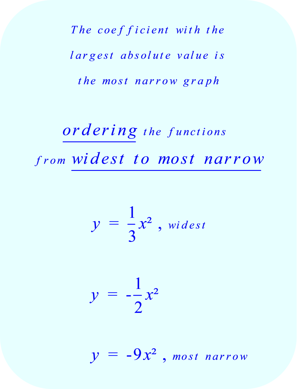 Graph and order quadratic functions ordering the quadratic functions from widest to most narrow falaconquin