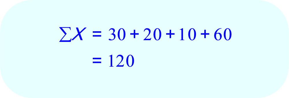 The sum of x values to be used in the calculation of the Pearson Correlation Coefficient