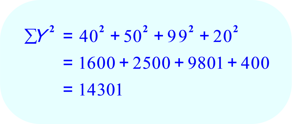 The sum of y squared  values to be used in the calculation of the Pearson Correlation Coefficient