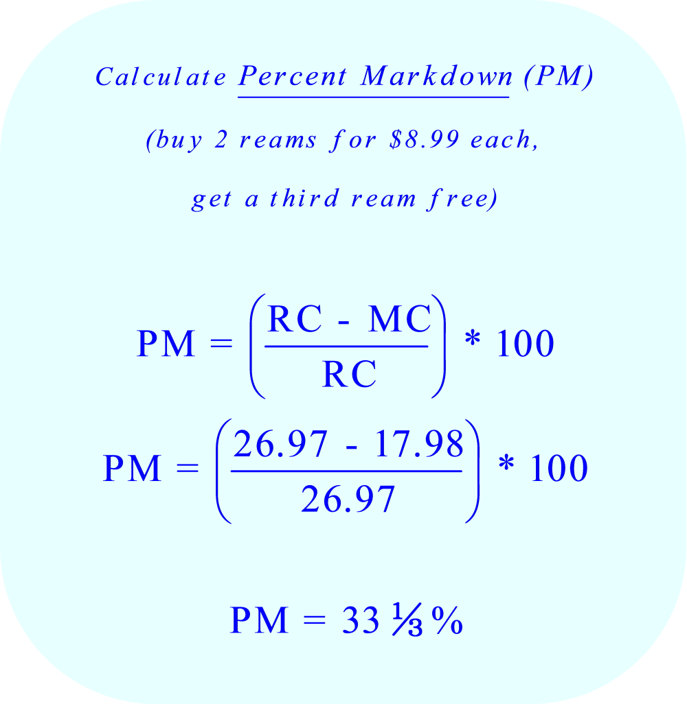 Calculate Percent Markdown - three reams of printer paper with discount