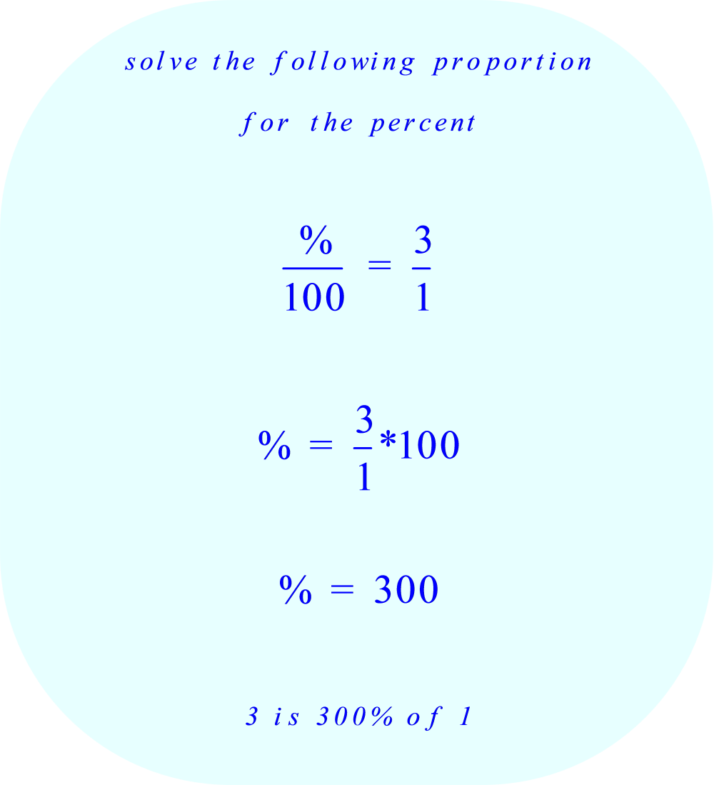 Magnificent Intro To Algebra Worksheets Thick Online Algebra Worksheets  Flat Algebra Worksheets Online Basic Algebra Exercises