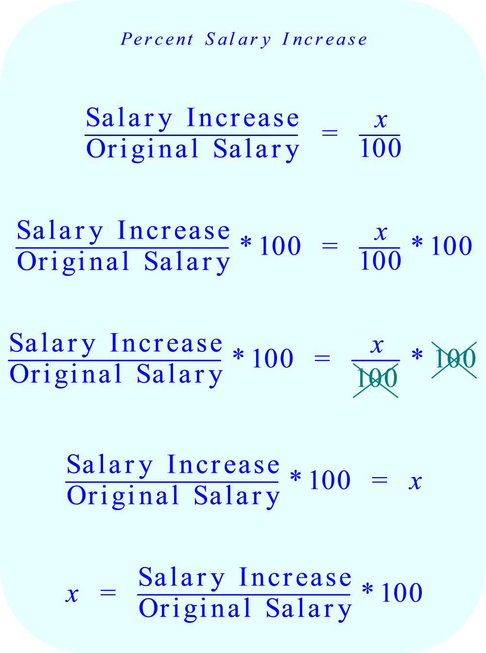 How to calculate the percent of salary increase