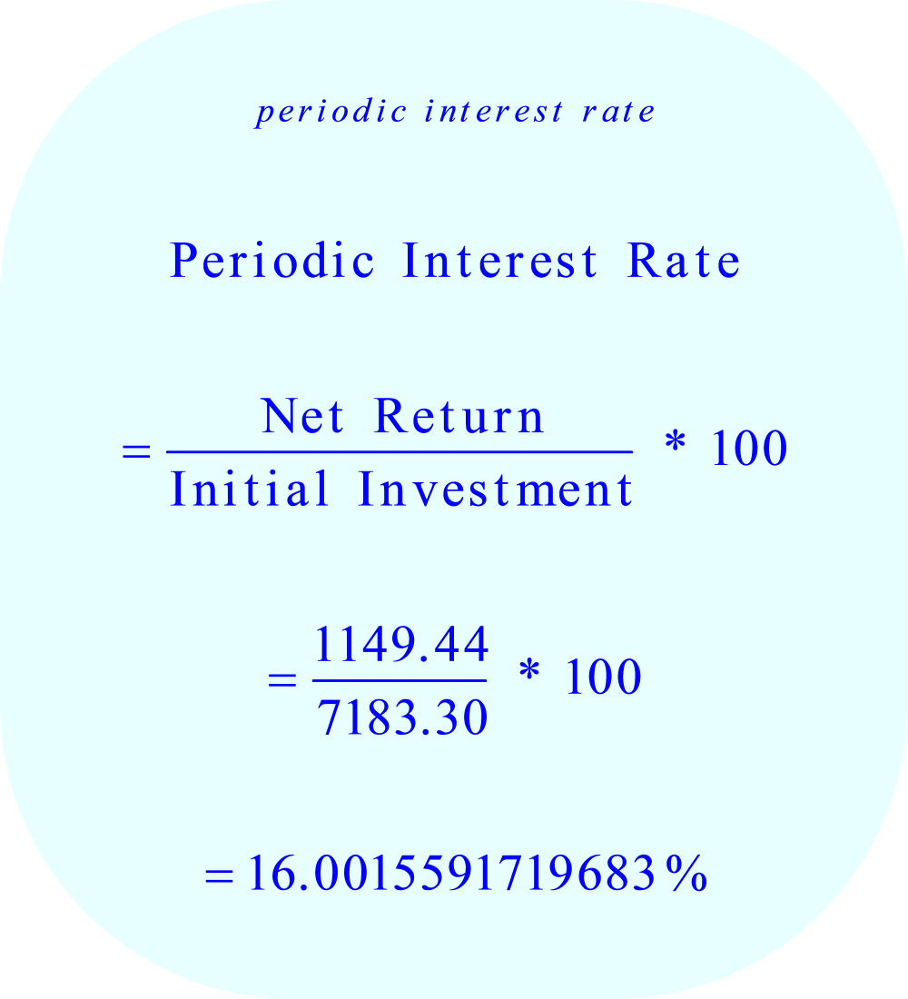 Calculation of Periodic Interest Rate