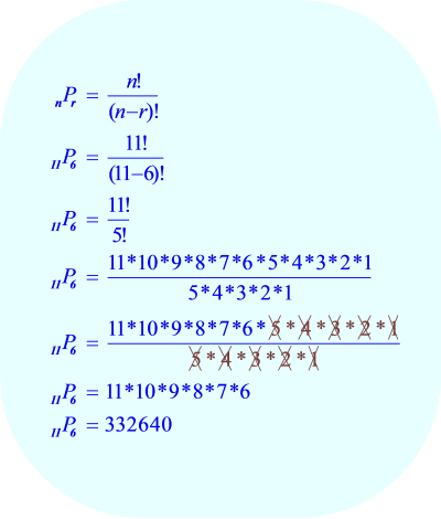 Permutations Calculation