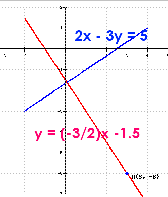Perpendicular Line Graph