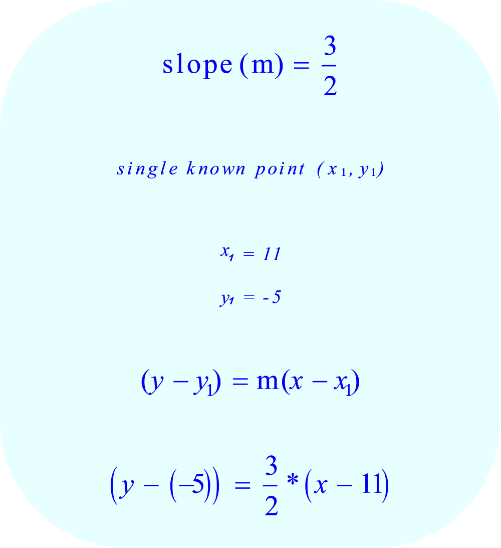 Since line 'a' and line 'b' are parallel, substitute the following values into the point slope formula for line 'b'