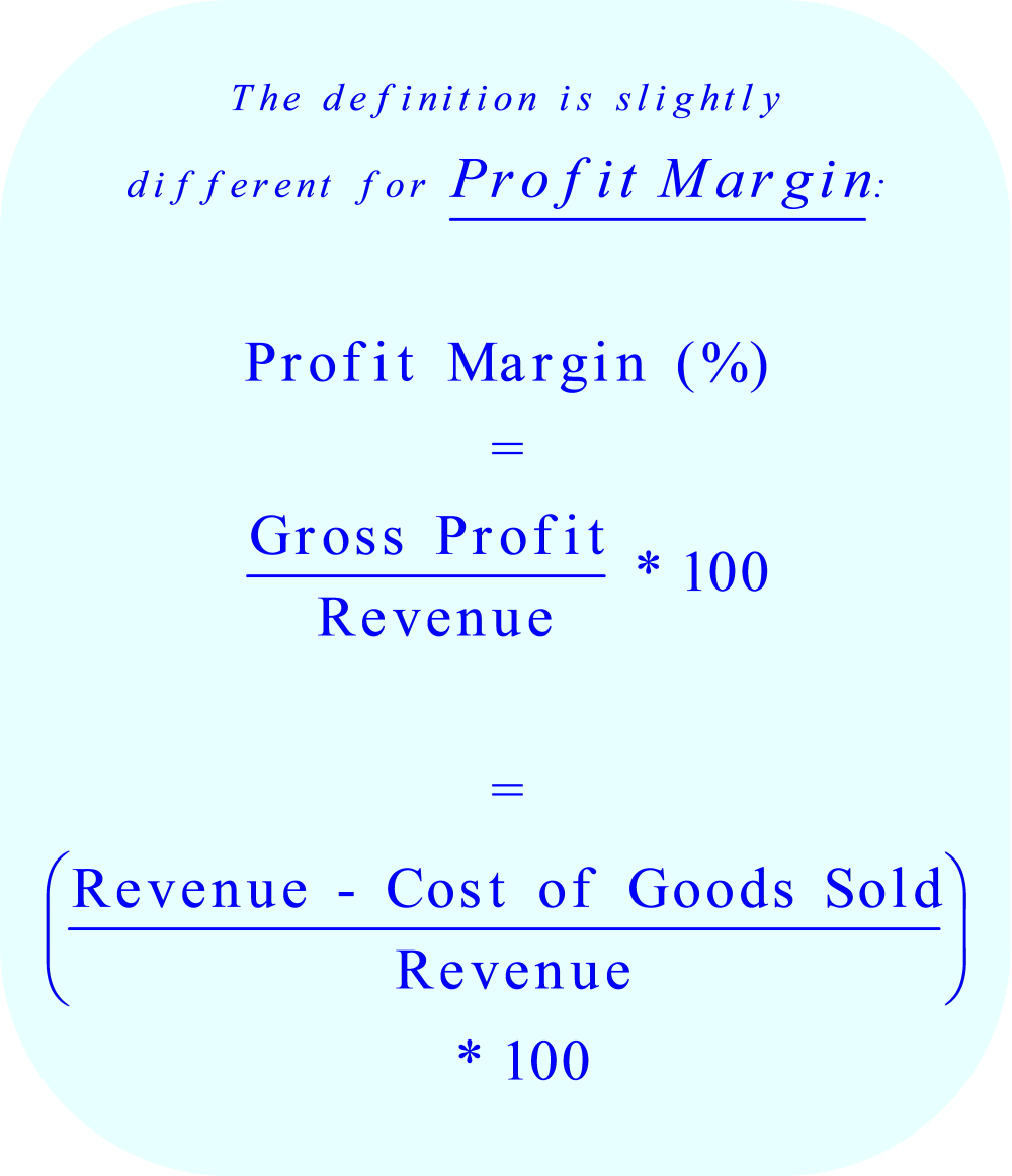 Math percent profit and loss profit margin buycottarizona