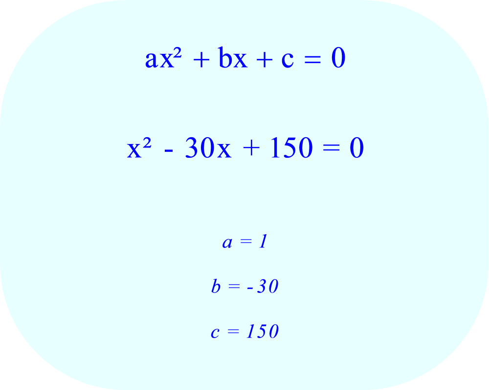 Format of Quadratic Formula - coefficients