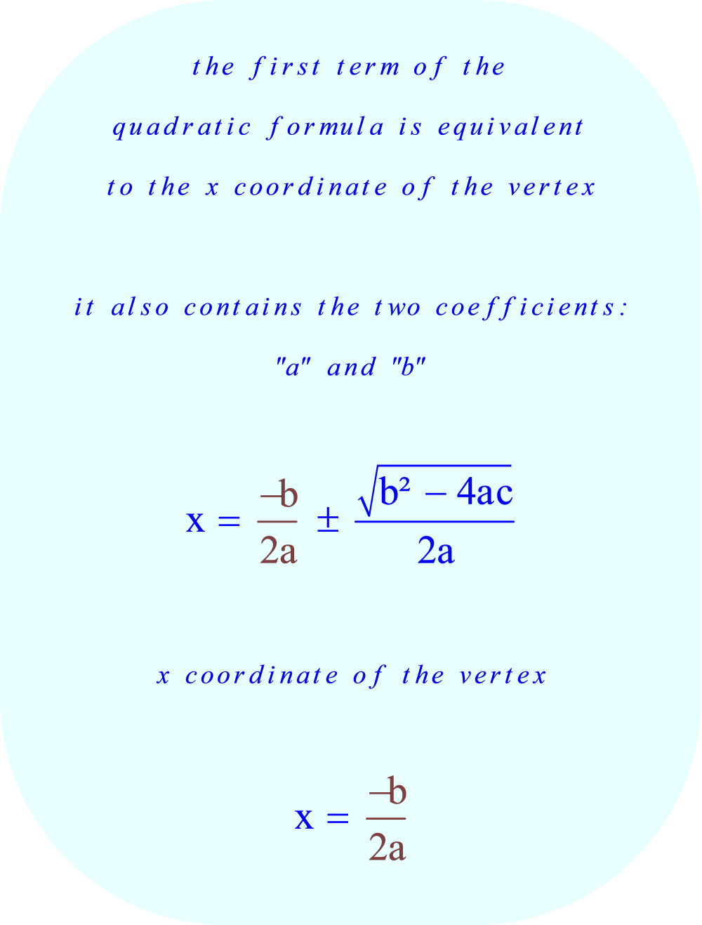 the first term of the quadratic formula is equivalent to the x coordinate of the vertex of the parabola