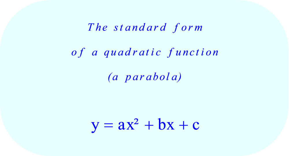 Quadratic Function - standard form (parabola)