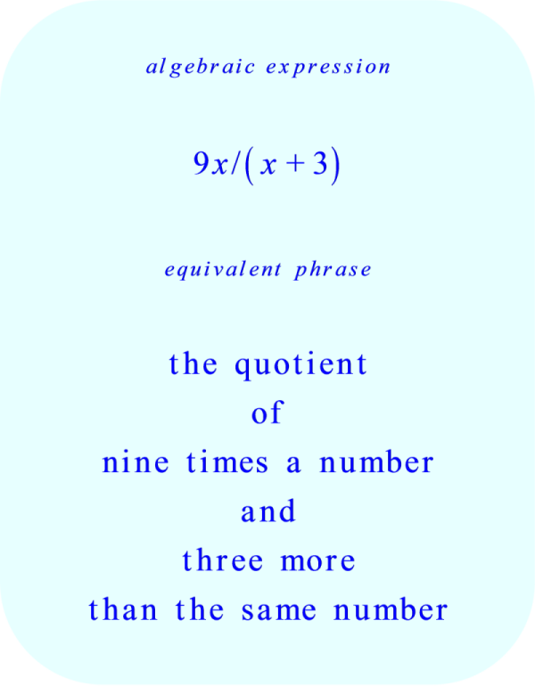 the quotient of nine times a number and three more than the same number