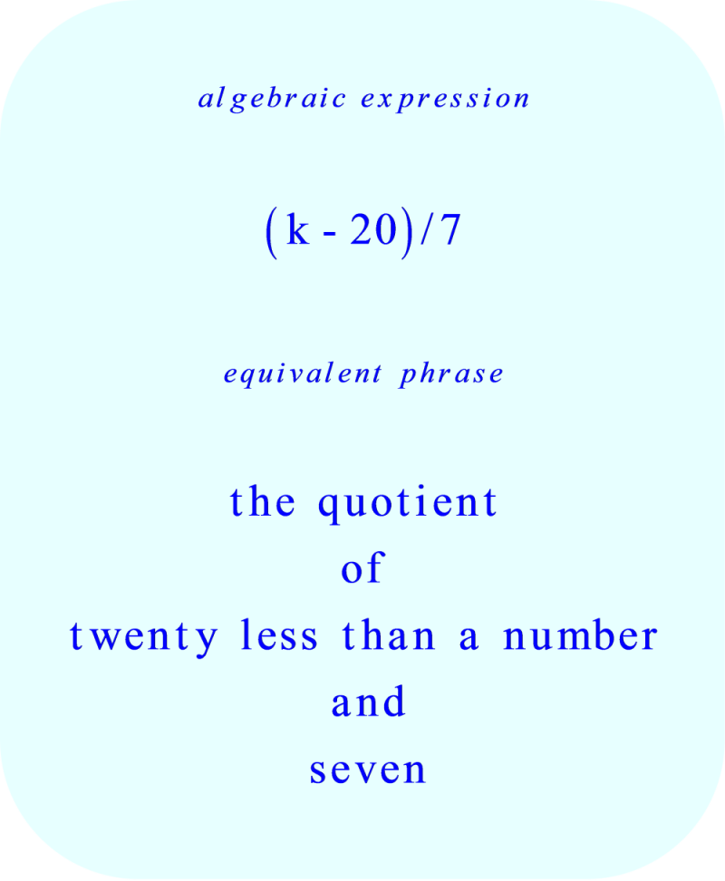 the quotient of twenty less than a number and seven