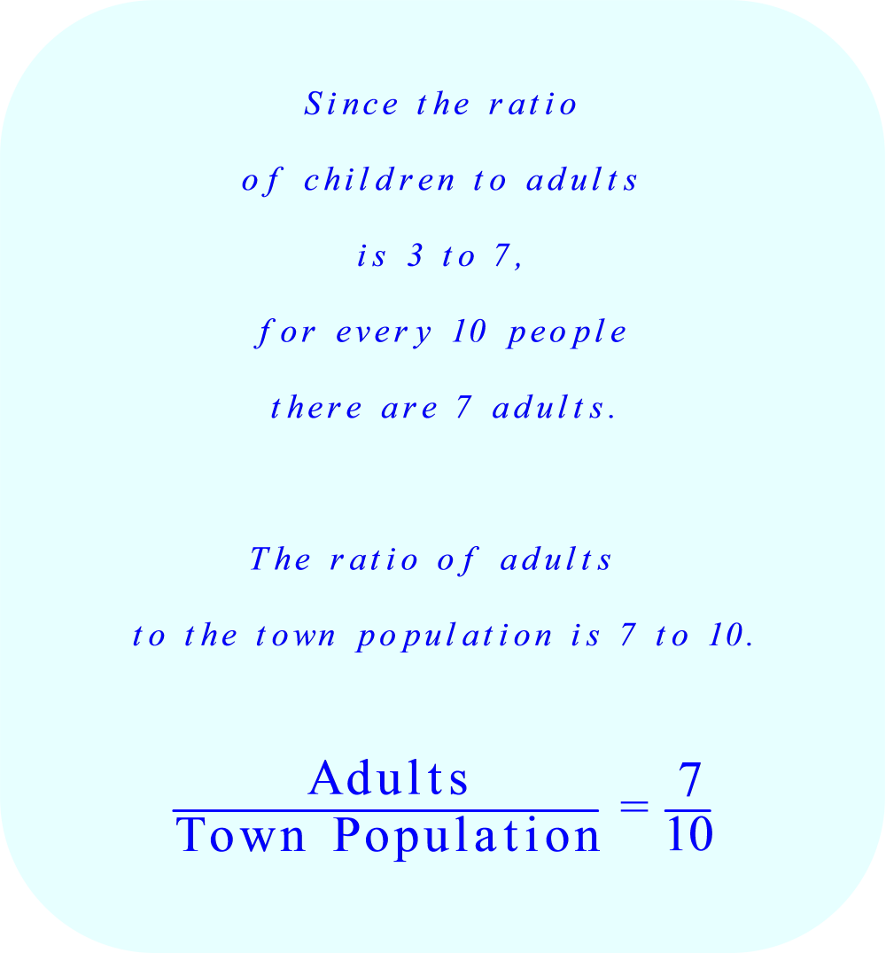 Ratio of Adults to Town Population