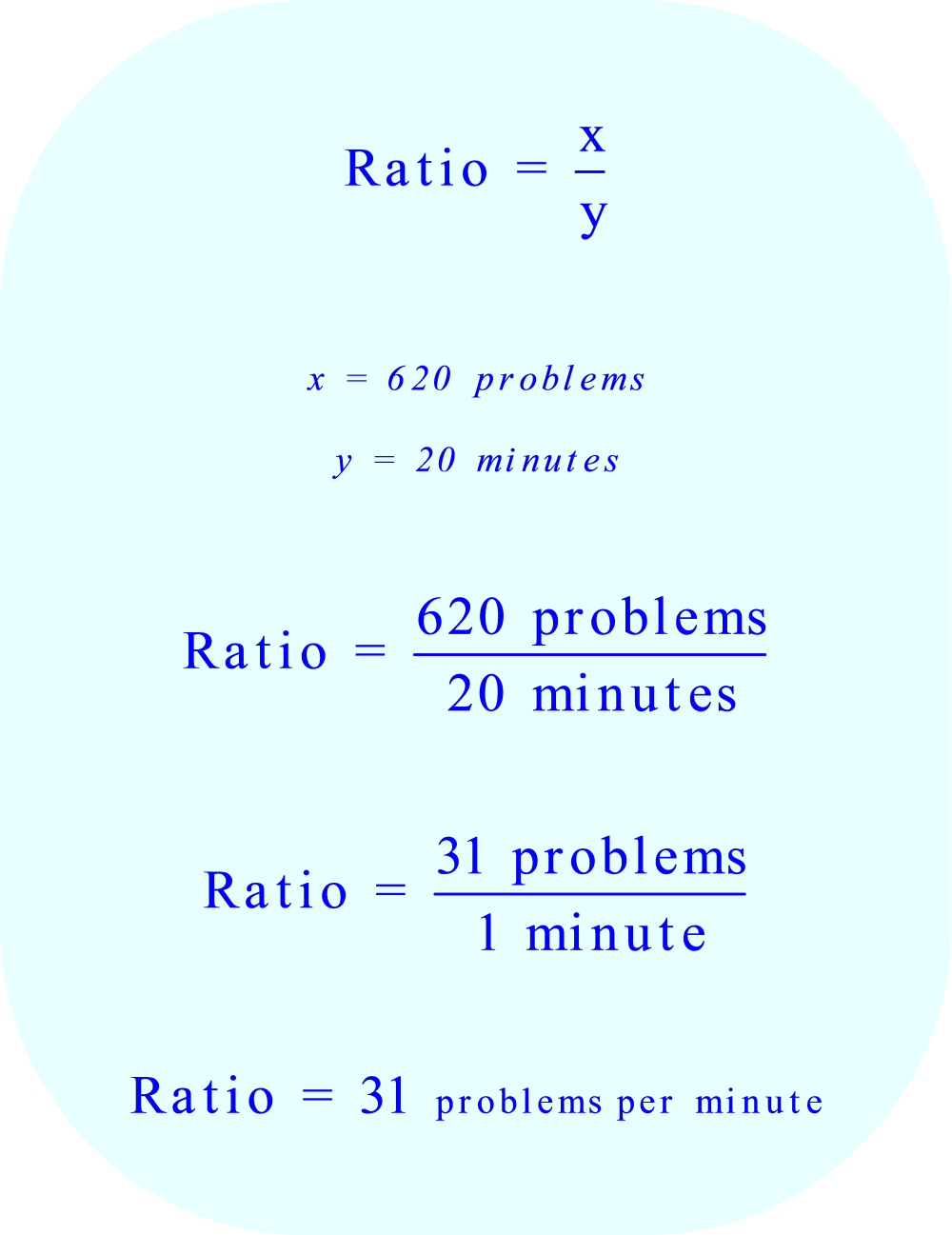 Ratio calculation:  problems per minute