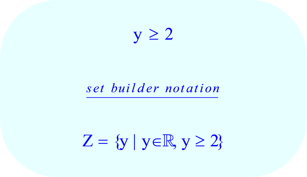 Set builder notation of solution to  compound inequality