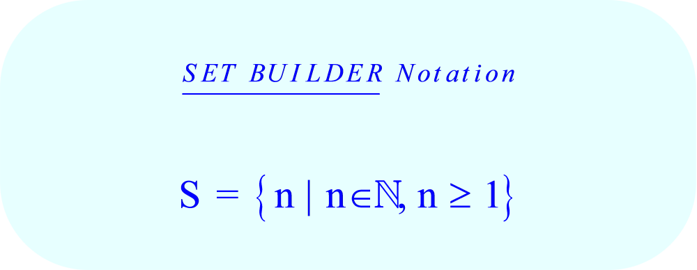 Representing the set S (of all natural Numbers, ℕ) in Set Builder Notation