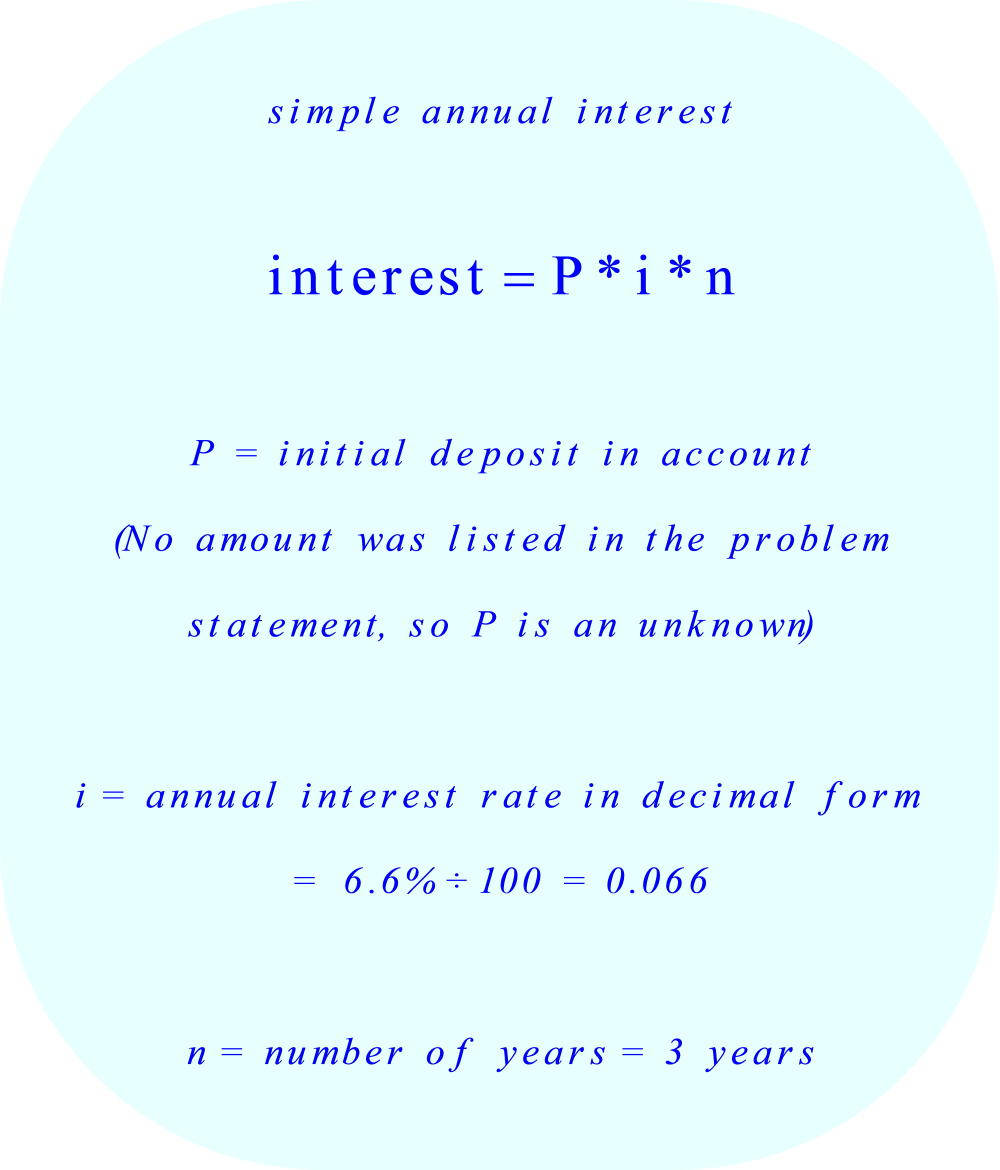 Simple Annual Interest