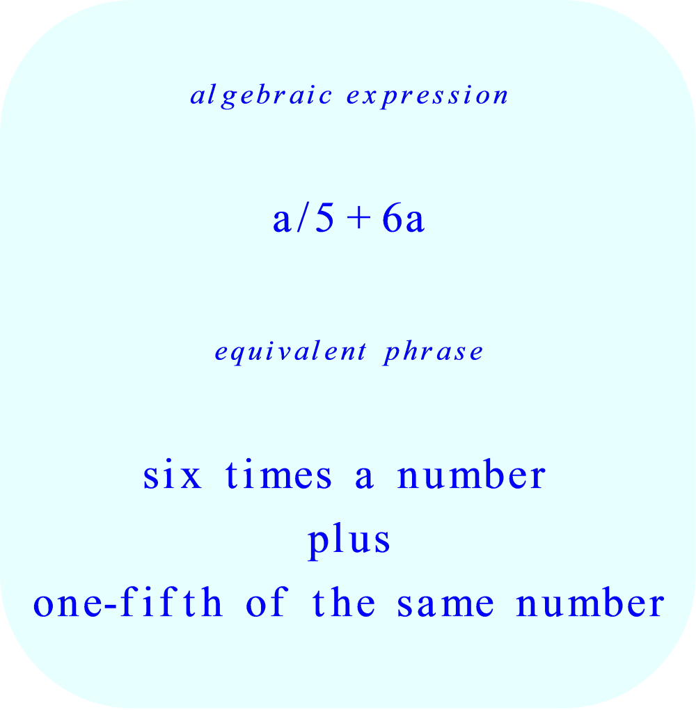 six times a number plus one-fifth of the same number