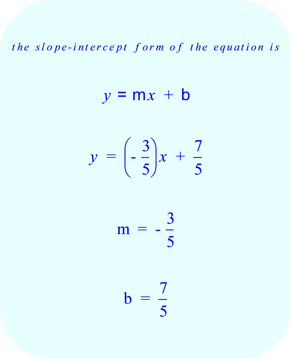 the slope-intercept form of the equation