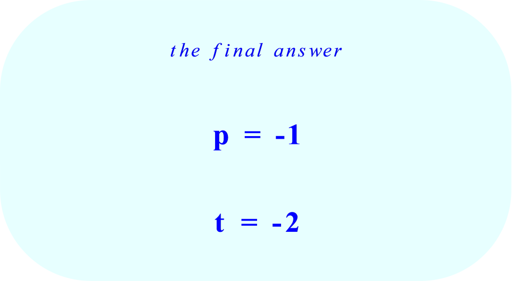 Solution to the linear system of equations:     6p + 5t = -16     3p - 3 = 3t     *** Click to enlarge image ***