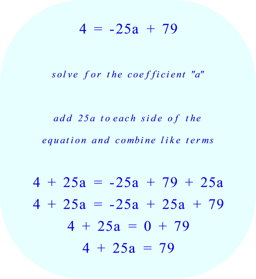 solve for the coefficient 'a'