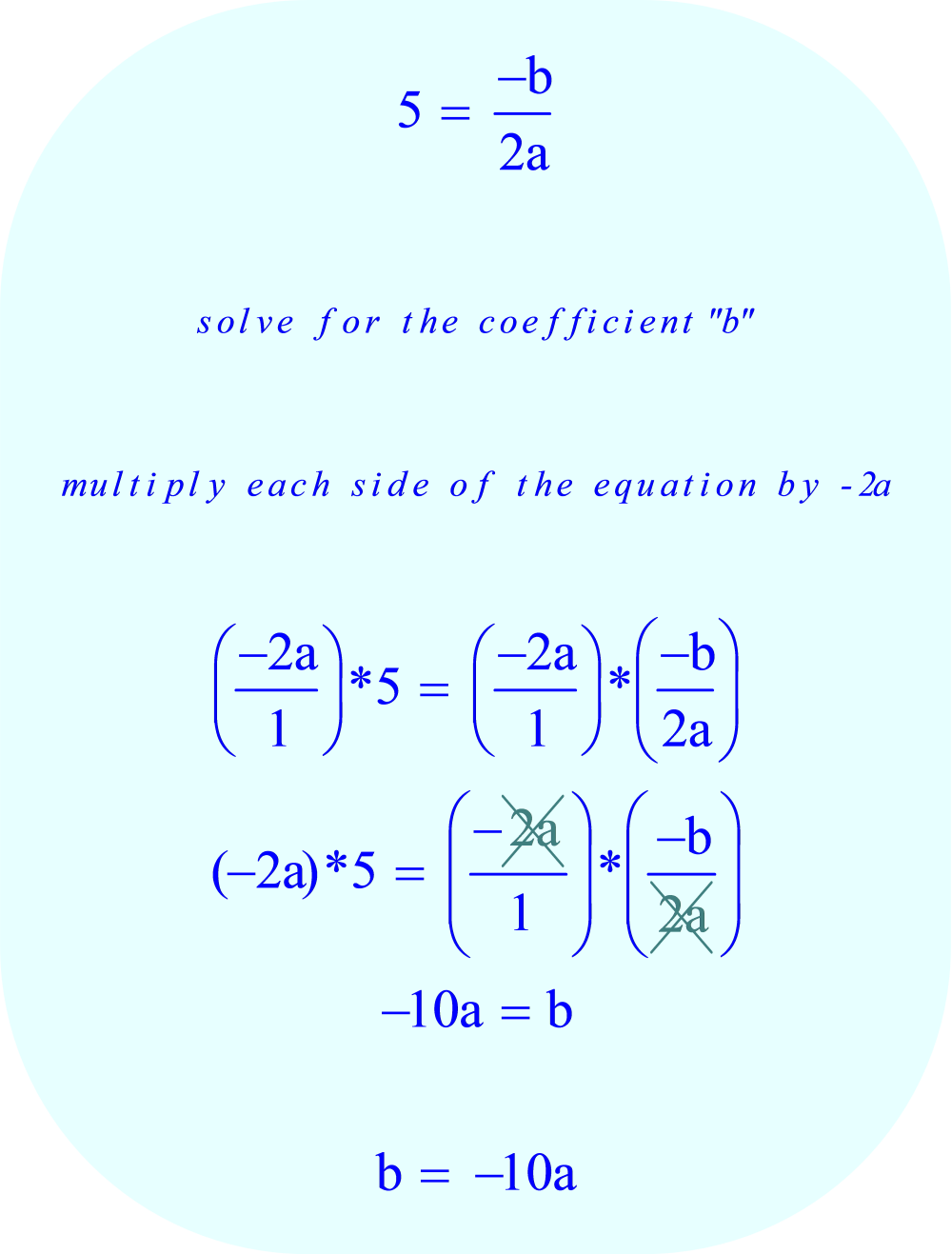 solve the equation for the 'b' coefficient in terms of 'a'