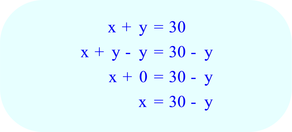 Solve for x in the first equation:  x + y = 30