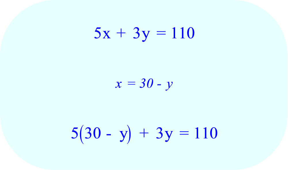 Solve for y by substitution, using the second equation